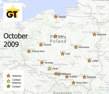 GT October 2009